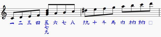 Koto Notation | MuseScore